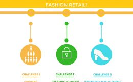 Top Challenges in the Fashion Retail Industry