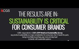 CGS Survey Reveals Sustainability Is Driving Demand and Customer Loyalty